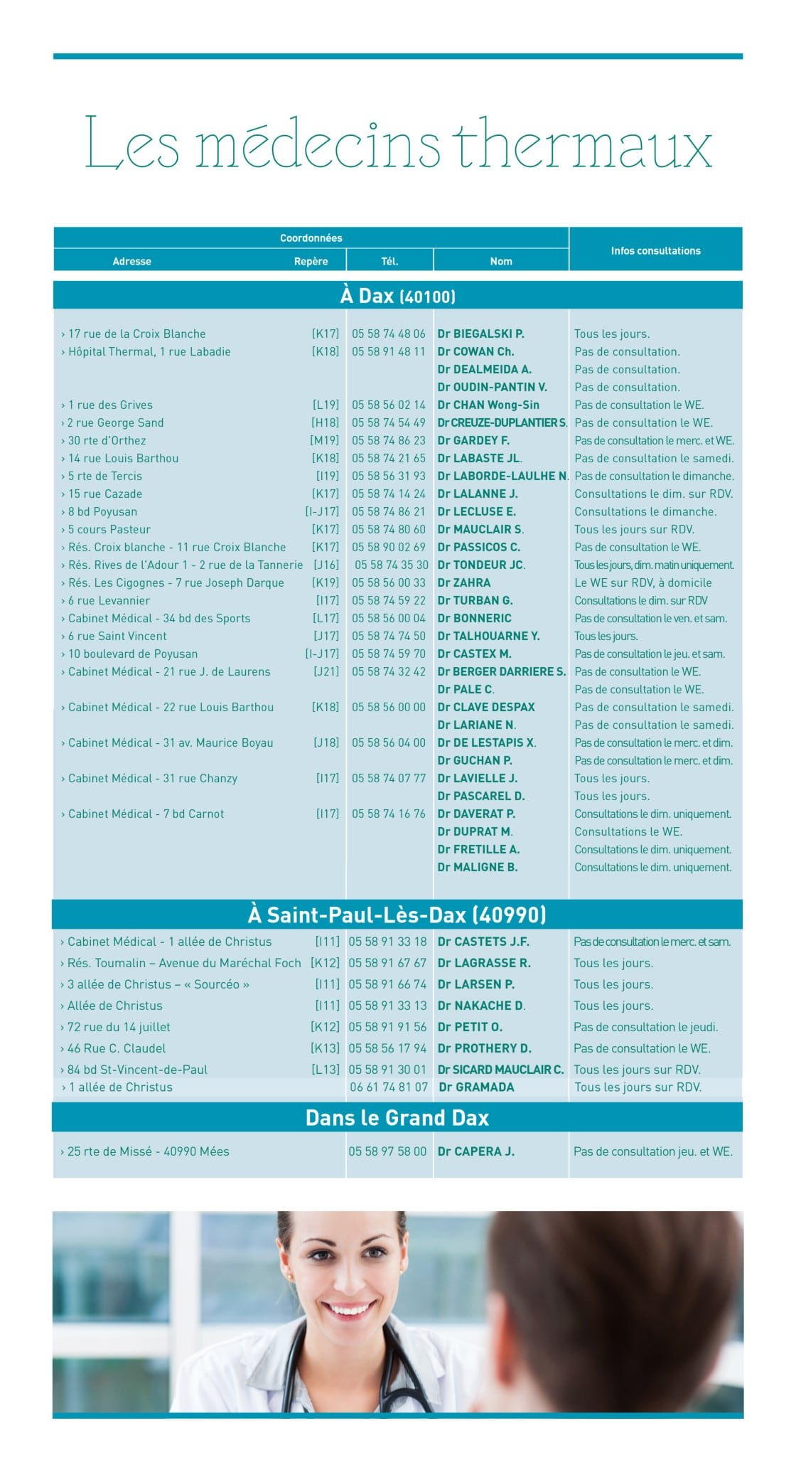 Listing médecins thermaux